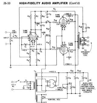 AMPLI-RCA-7868-5BC3-7199